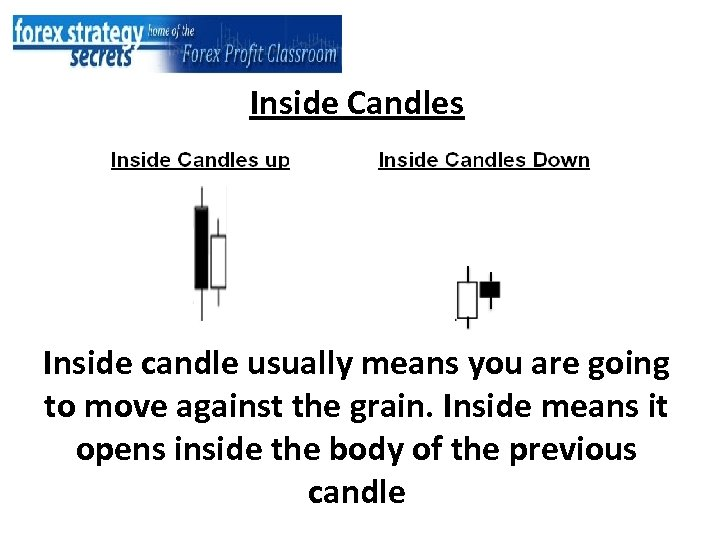 Inside Candles Inside candle usually means you are going to move against the grain.