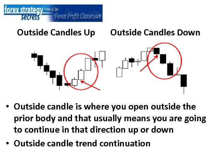 Outside Candles Up Outside Candles Down • Outside candle is where you open outside