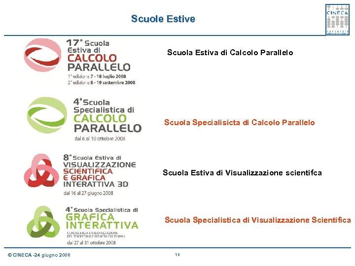 Scuole Estive Scuola Estiva di Calcolo Parallelo Scuola Specialisicta di Calcolo Parallelo Scuola Estiva