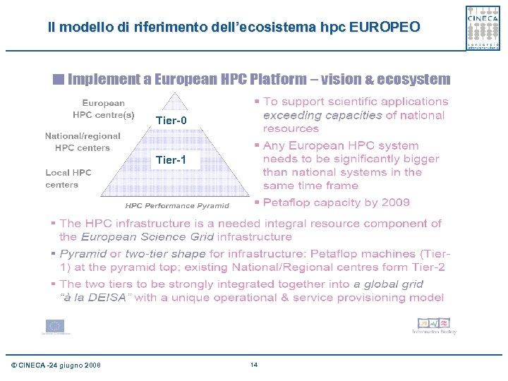 Il modello di riferimento dell'ecosistema hpc EUROPEO Tier-0 Tier-1 © CINECA -24 giugno 2008