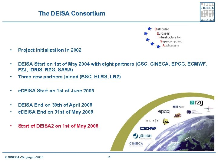 The DEISA Consortium • Project Initialization in 2002 • • DEISA Start on 1