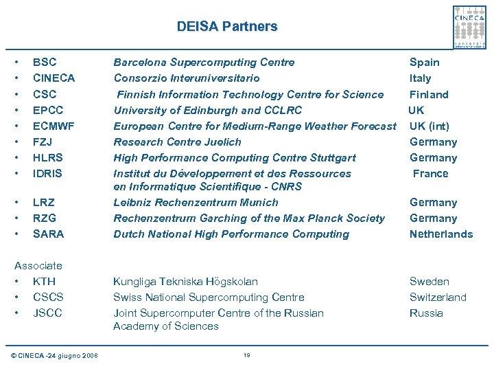 DEISA Partners • • BSC CINECA CSC EPCC ECMWF FZJ HLRS IDRIS • •