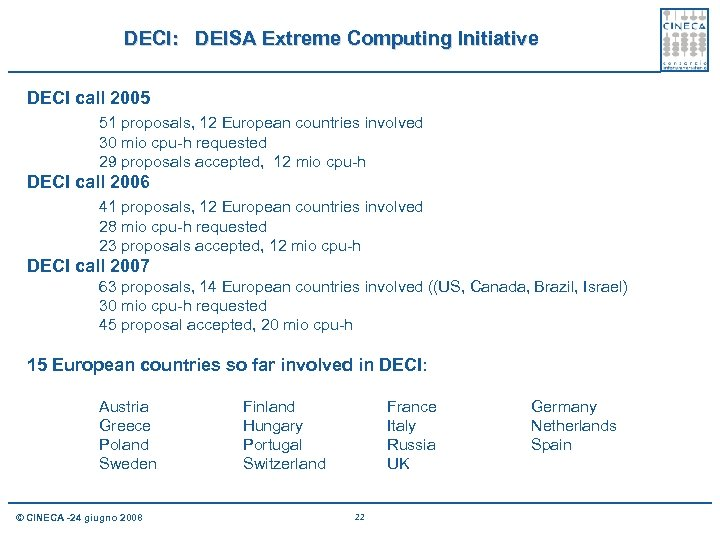 DECI: DEISA Extreme Computing Initiative DECI call 2005 51 proposals, 12 European countries involved
