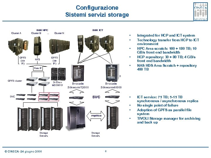 Configurazione Sistemi servizi storage Cluster A SAN HPC Cluster B … SAN ICT Cluster