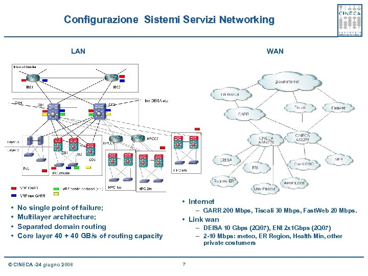 Configurazione Sistemi Servizi Networking LAN • • No single point of failure; Multilayer architecture;