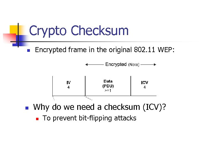 Crypto Checksum n n Encrypted frame in the original 802. 11 WEP: Why do