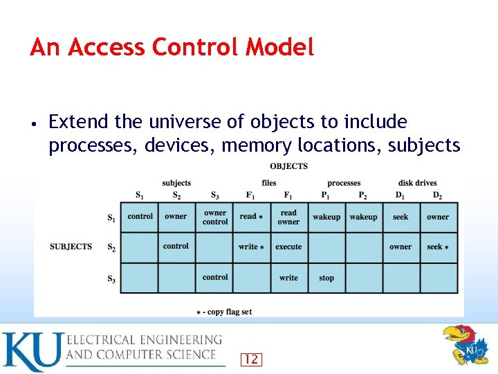 An Access Control Model • Extend the universe of objects to include processes, devices,