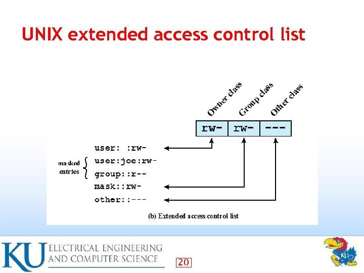 UNIX extended access control list 20