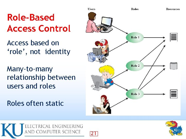 Role-Based Access Control Access based on 'role', not identity Many-to-many relationship between users and