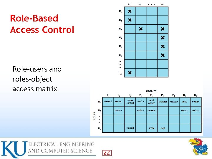 Role-Based Access Control Role-users and roles-object access matrix 22