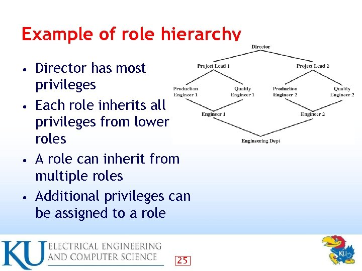 Example of role hierarchy Director has most privileges • Each role inherits all privileges