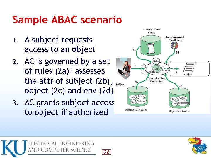Sample ABAC scenario A subject requests access to an object 2. AC is governed
