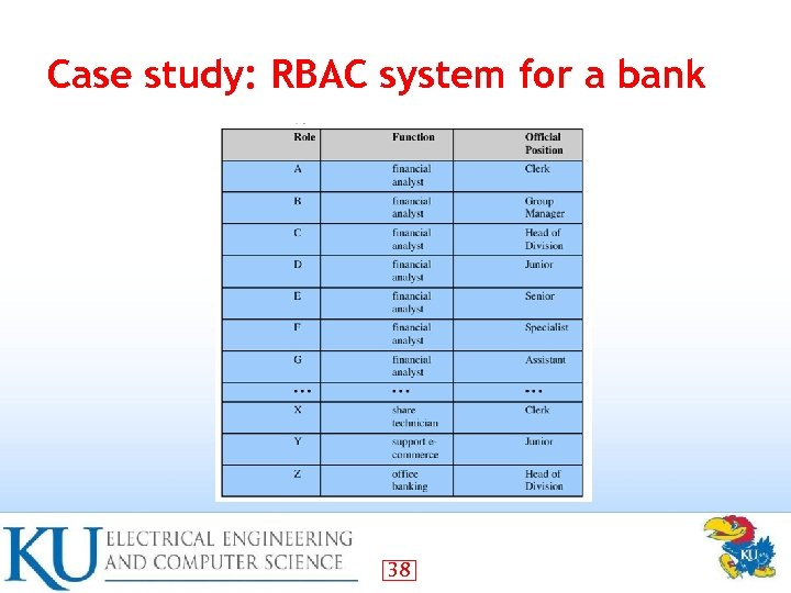 Case study: RBAC system for a bank 38