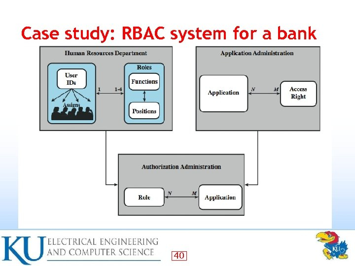 Case study: RBAC system for a bank 40