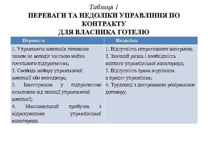 Таблиця 1 ПЕРЕВАГИ ТА НЕДОЛІКИ УПРАВЛІННЯ ПО КОНТРАКТУ ДЛЯ ВЛАСНИКА ГОТЕЛЮ Переваги 1. Управляюча