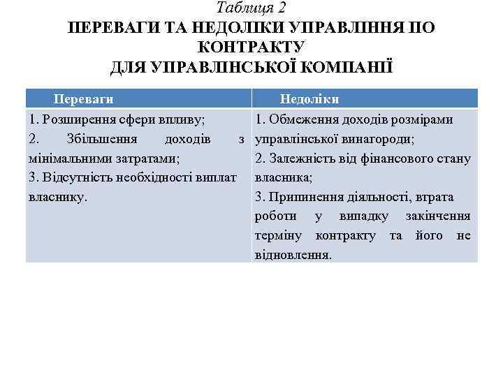 Таблиця 2 ПЕРЕВАГИ ТА НЕДОЛІКИ УПРАВЛІННЯ ПО КОНТРАКТУ ДЛЯ УПРАВЛІНСЬКОЇ КОМПАНІЇ Переваги 1. Розширення