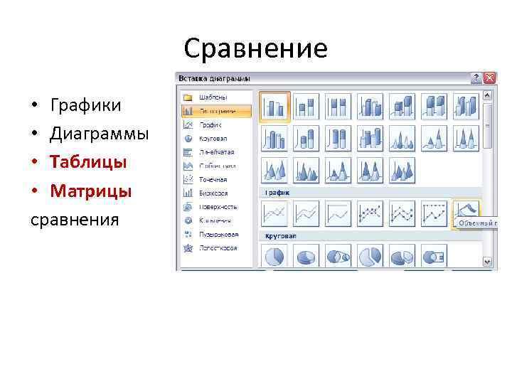 Сравнение • Графики • Диаграммы • Таблицы • Матрицы сравнения