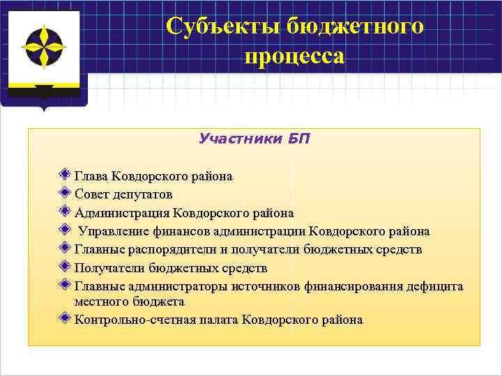 Субъекты бюджетного процесса Участники БП Глава Ковдорского района Совет депутатов Администрация Ковдорского района Управление