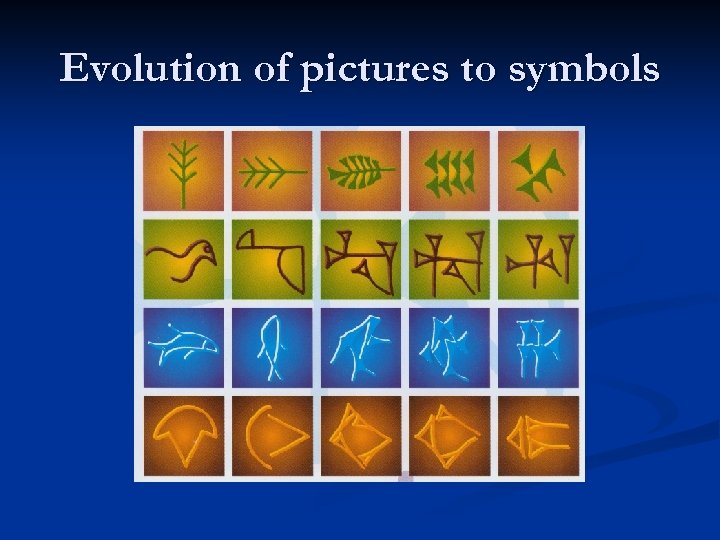Evolution of pictures to symbols