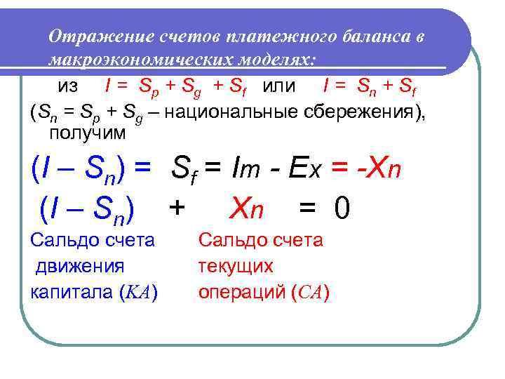 Отражение счетов платежного баланса в макроэкономических моделях: из I = Sp + Sg +