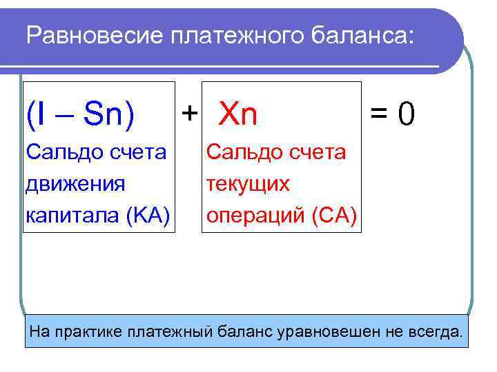 Равновесие платежного баланса: (I – Sn) Сальдо счета движения капитала (KA) + Xn =0