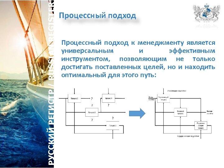 РУССКИЙ РЕГИСТР / RUSSIAN REGISTER Процессный подход к менеджменту является универсальным и эффективным инструментом,