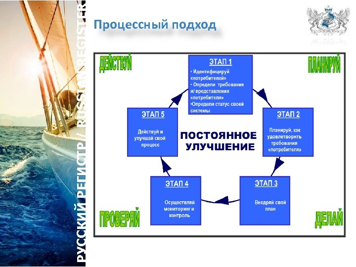 РУССКИЙ РЕГИСТР / RUSSIAN REGISTER Процессный подход