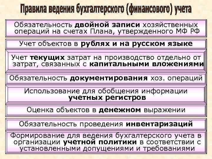 Общее ведение бухгалтерии ди главного бухгалтера ип