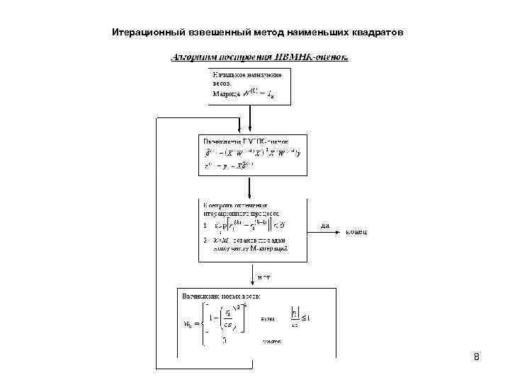 Итерационный взвешенный метод наименьших квадратов 8