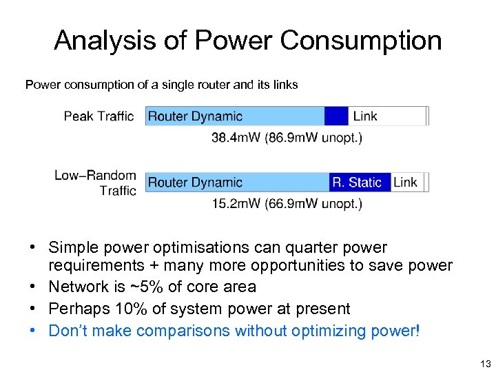 Analysis of Power Consumption Power consumption of a single router and its links •