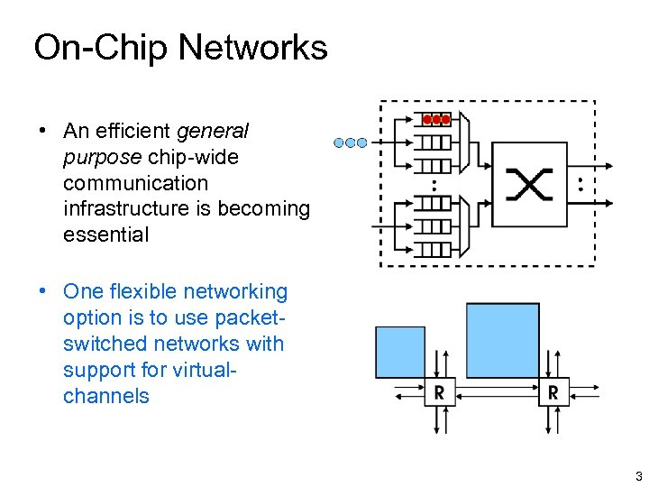 On-Chip Networks • An efficient general purpose chip-wide communication infrastructure is becoming essential •