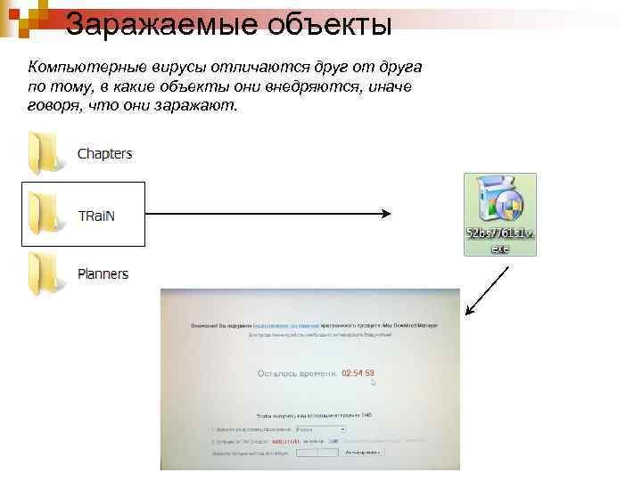 Заражаемые объекты Компьютерные вирусы отличаются друг от друга по тому, в какие объекты они
