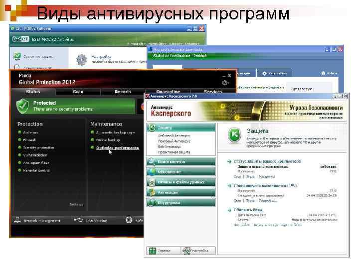 Виды антивирусных программ
