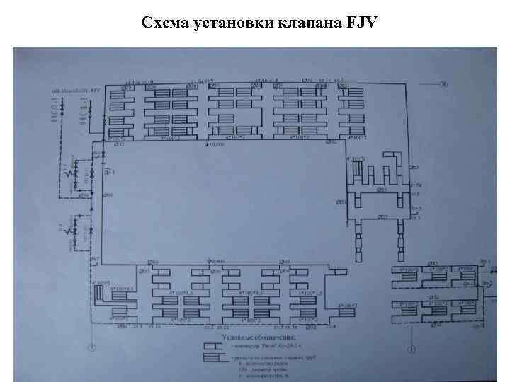 Схема установки клапана FJV