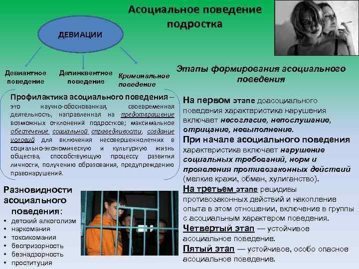 ДЕВИАЦИИ Девиантное поведение Асоциальное поведение подростка Делинквентное Криминальное поведение Профилактика асоциального поведения – это