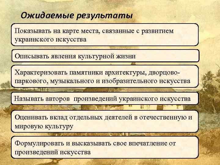 Ожидаемые результаты Показывать на карте места, связанные с развитием украинского искусства Описывать явления культурной