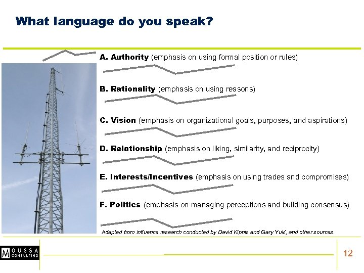 What language do you speak? A. Authority (emphasis on using formal position or rules)