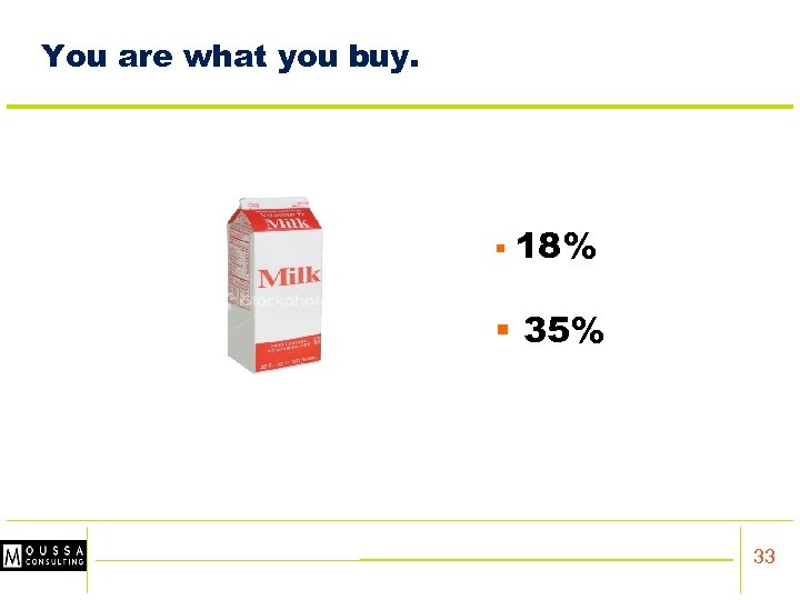 You are what you buy. § 18% § 35% 33
