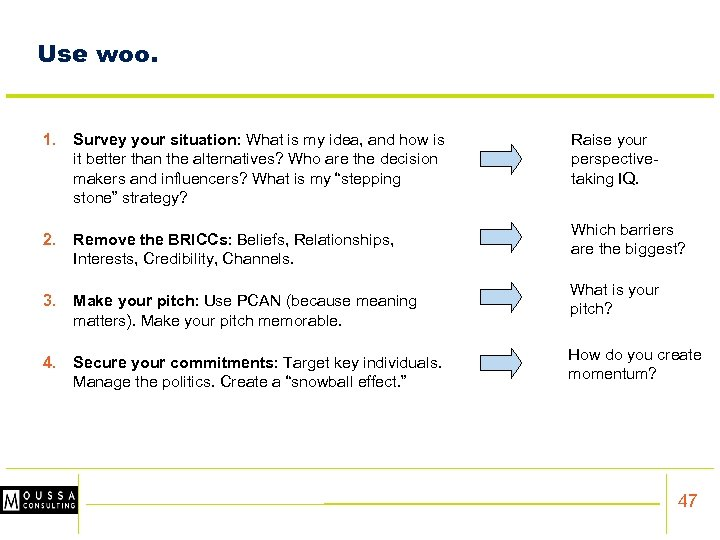 Use woo. 1. Survey your situation: What is my idea, and how is it