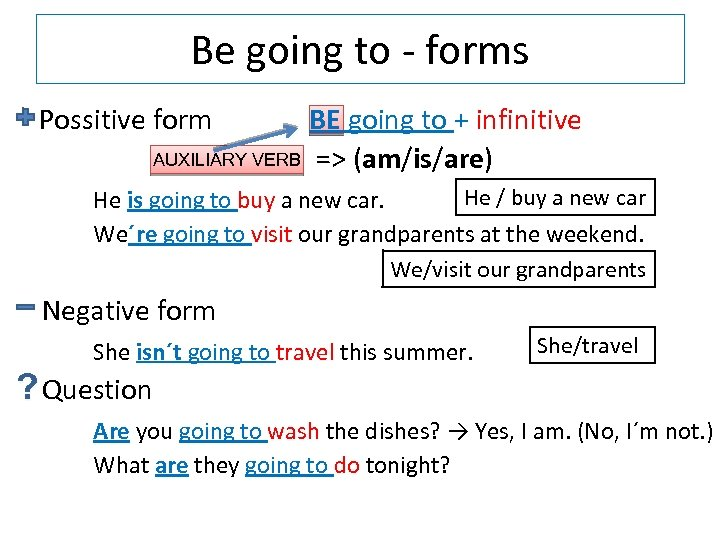 Be going to - forms • Possitive form BE going to + infinitive AUXILIARY