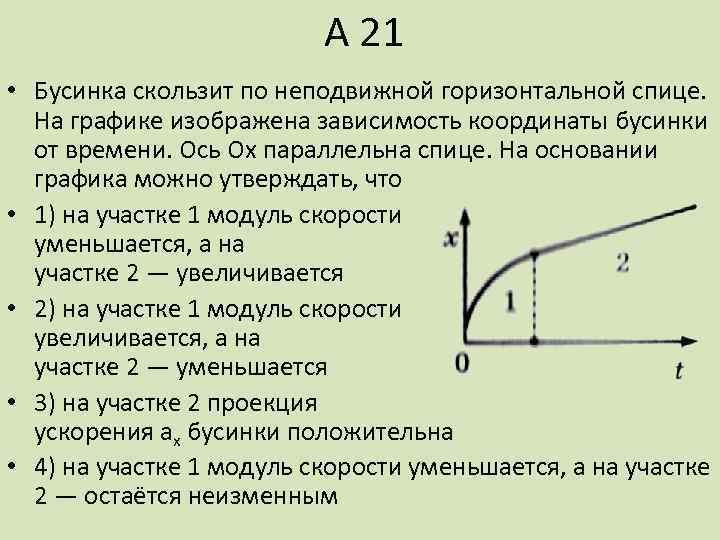 А 21 • Бусинка скользит по неподвижной горизонтальной спице. На графике изображена зависимость координаты