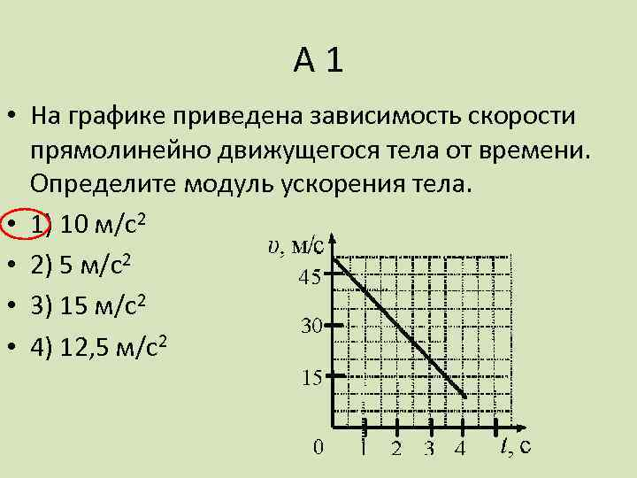 А 1 • На графике приведена зависимость скорости прямолинейно движущегося тела от времени. Определите