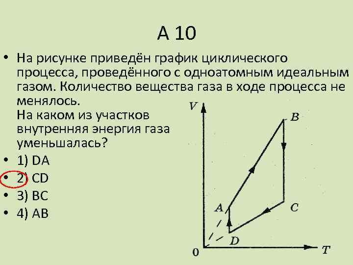 А 10 • На рисунке приведён график циклического процесса, проведённого с одноатомным идеальным газом.