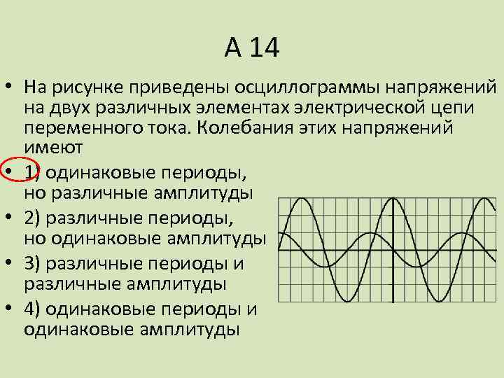 А 14 • На рисунке приведены осциллограммы напряжений на двух различных элементах электрической цепи