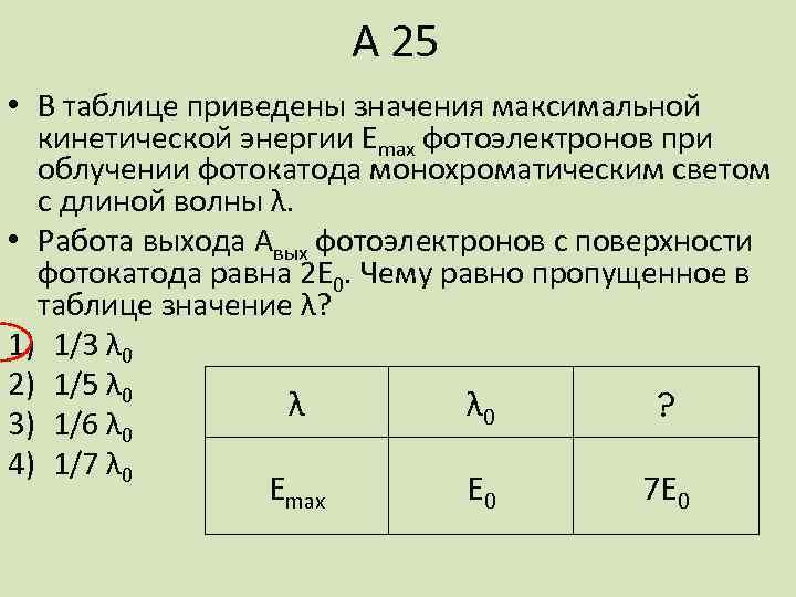 А 25 • В таблице приведены значения максимальной кинетической энергии Еmax фотоэлектронов при облучении