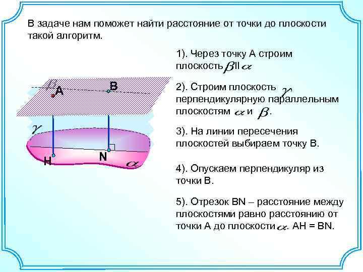 В задаче нам поможет найти расстояние от точки до плоскости такой алгоритм. 1). Через