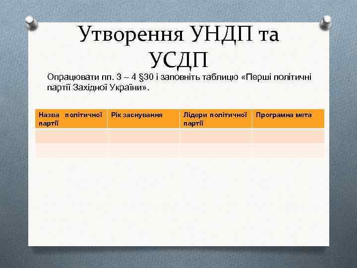 Утворення УНДП та УСДП Опрацювати пп. 3 – 4 § 30 і заповніть таблицю