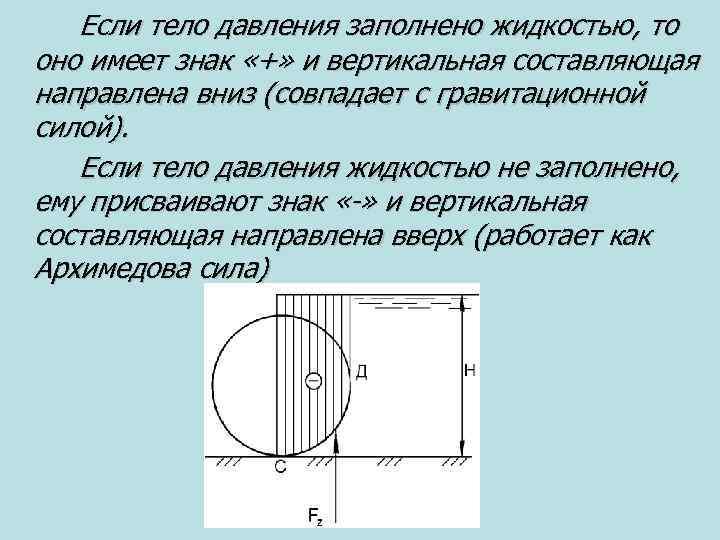 Если тело давления заполнено жидкостью, то оно имеет знак «+» и вертикальная составляющая направлена