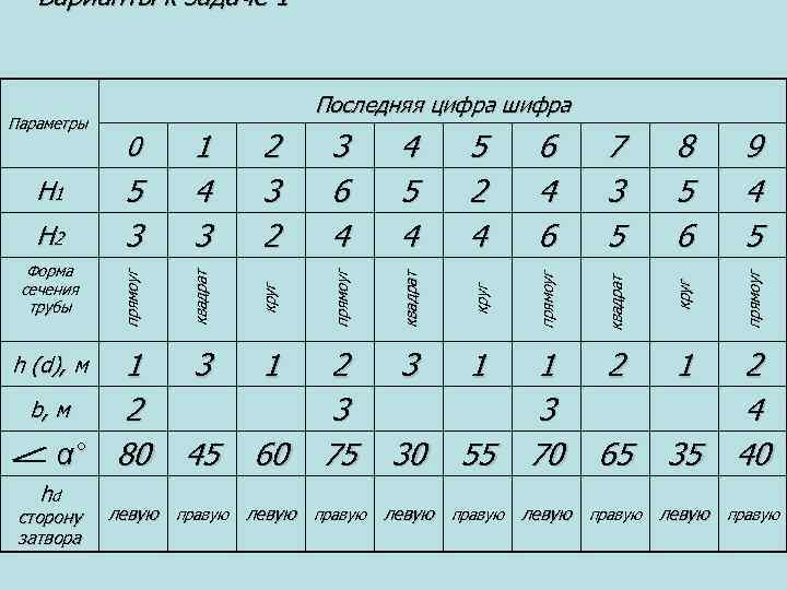 Варианты к задаче 1 hd сторону затвора 30 55 1 3 70 2 1