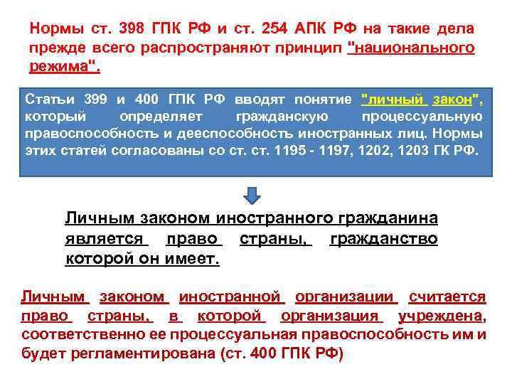 Нормы ст. 398 ГПК РФ и ст. 254 АПК РФ на такие дела прежде